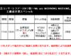 モーニング娘。工藤遥卒業武道館公演追加席FC先行販売のお知らせ
