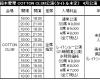 「鈴木愛理 COTTON CLUB公演」4月公演FC先行受付のお知らせ