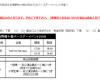 清野桃々姫バースデーイベント2018開催決定キタ━━━━━━(゜∀゜)━━━━━━ !!