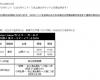 梁川奈々美バースデーイベント山野ホールで開催決定!!