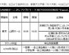 こぶしファクトリーとBEYOOOOONDSの合同イベント開催決定キタ━━━━(゚∀゚)━━━━!!