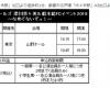 梁川&船木のやなふなイベント開催決定!!!!!