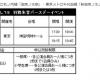 モーニング娘。'19 羽賀朱音バースデーイベント 神田明神ホールで開催決定!