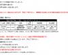 「岡田万里奈卒業Live 宝物 ~本当にありがとうございました~」FC先行受付のお知らせ