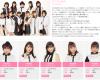 アンジュルム公式サイトのメンバーの並び順が変わったな!!!