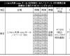 BEYOOOOONDS出演『演劇女子部「アラビヨーンズナイト」』公演日時発表!
