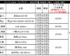 アンジュルム ライブツアー 2020冬春追加公演キタ━━━━(゚∀゚)━━━━!!