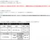 譜久村聖と竹内朱莉の合同FCイベント開催決定!!!!!!!!!!!!!!!!!!!